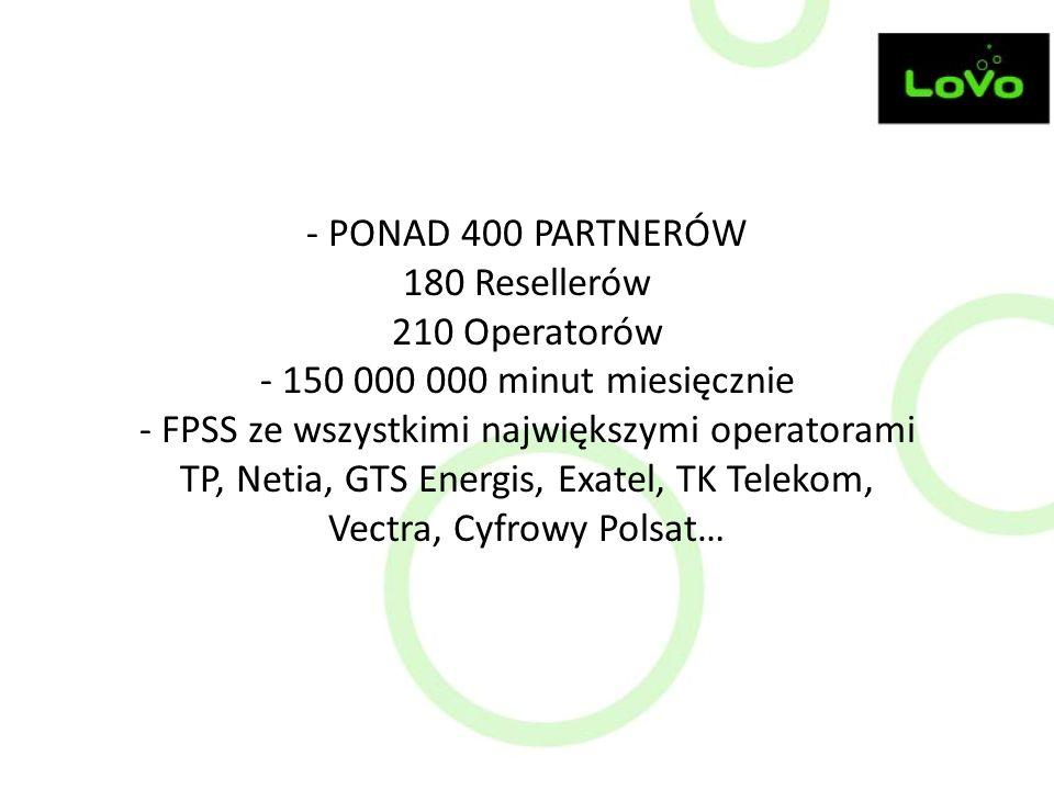 - PONAD 400 PARTNERÓW 180 Resellerów 210 Operatorów - 150 000 000 minut miesięcznie - FPSS ze wszystkimi największymi operatorami TP, Netia, GTS Energ