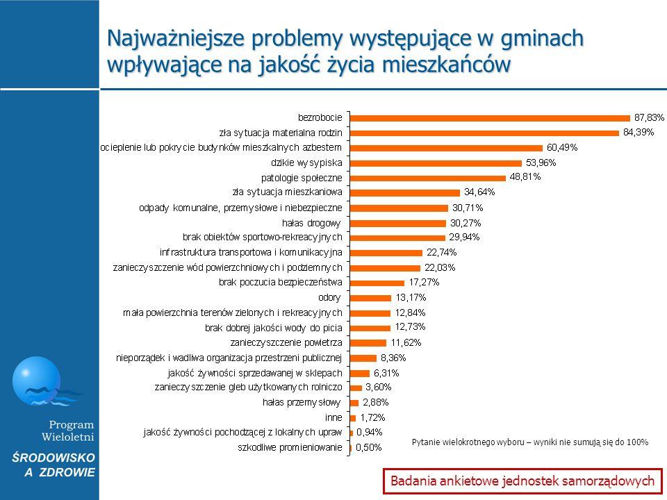 Najważniejsze problemy występujące w gminach wpływające na jakość życia mieszkańców Badania ankietowe jednostek samorządowych Pytanie wielokrotnego wy