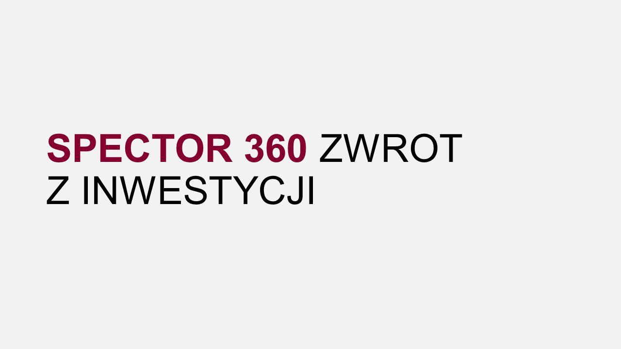 SPECTOR 360 ZWROT Z INWESTYCJI