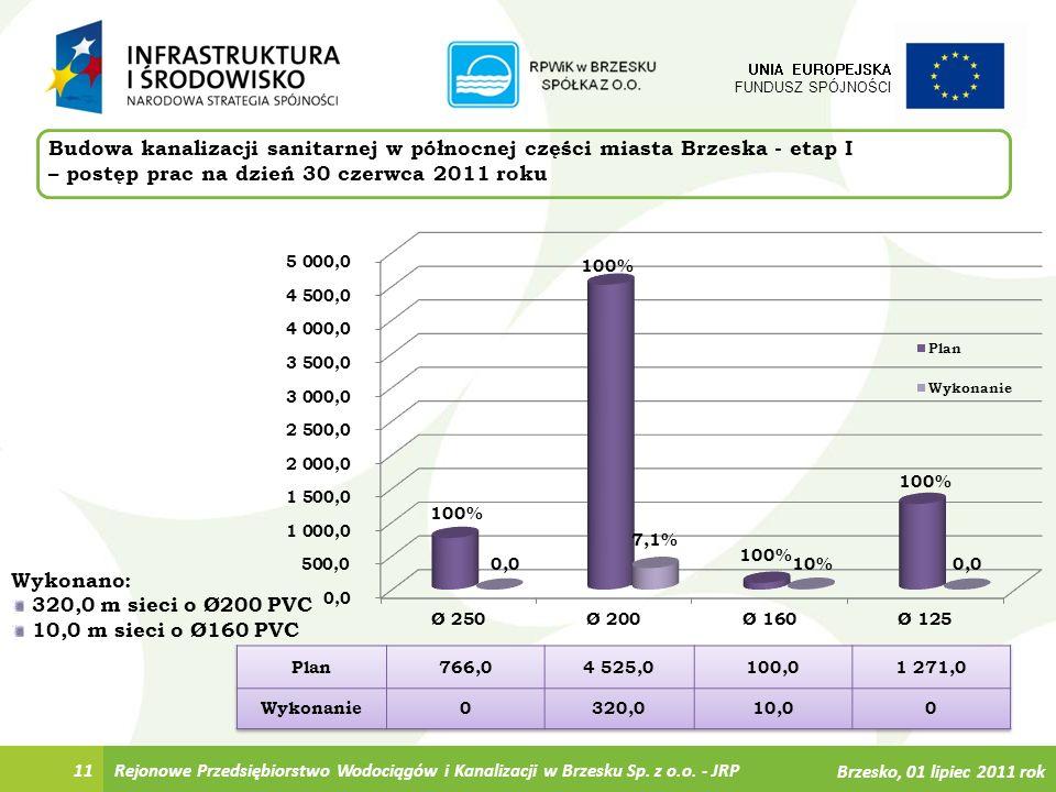 11 Budowa kanalizacji sanitarnej w północnej części miasta Brzeska - etap I – postęp prac na dzień 30 czerwca 2011 roku UNIA EUROPEJSKA FUNDUSZ SPÓJNO