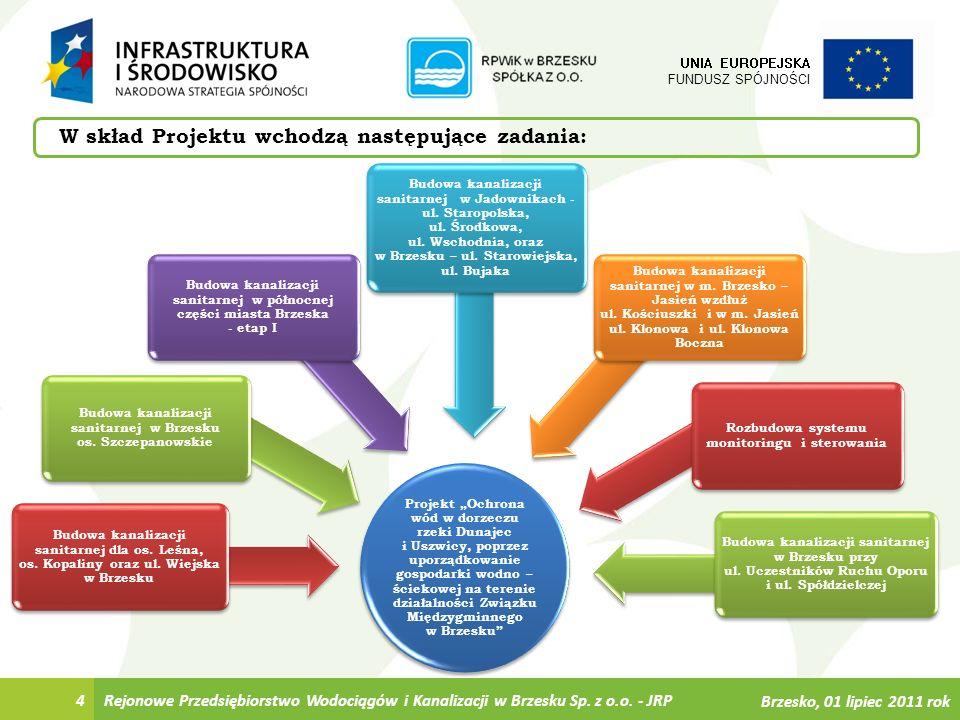 W skład Projektu wchodzą następujące zadania: 4 UNIA EUROPEJSKA FUNDUSZ SPÓJNOŚCI Projekt Ochrona wód w dorzeczu rzeki Dunajec i Uszwicy, poprzez upor