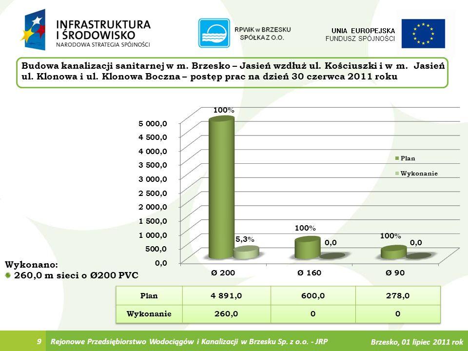 20 UNIA EUROPEJSKA FUNDUSZ SPÓJNOŚCI Promocja Projektu W związku z przekazaniem do użytku odcinków kanalizacji sanitarnej w Brzesku w miejscu przedłużenia ul.