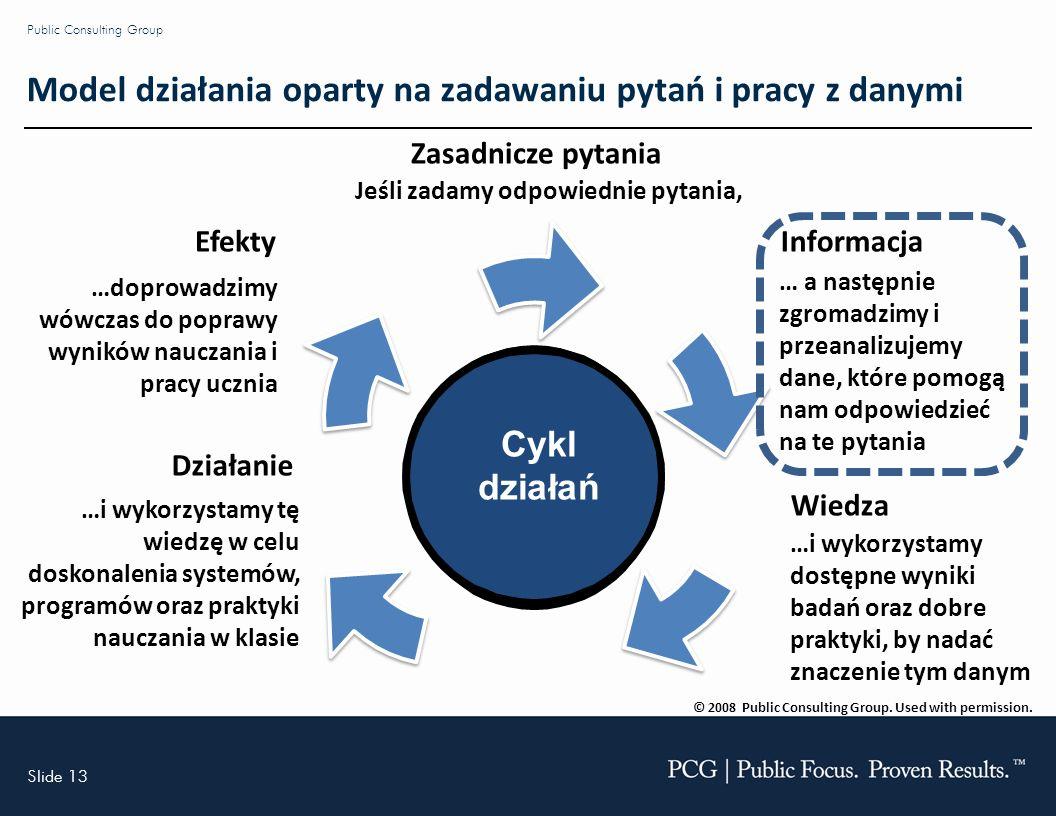 Slide 13 Public Consulting Group Cykl działań Zasadnicze pytania Jeśli zadamy odpowiednie pytania, Informacja … a następnie zgromadzimy i przeanalizujemy dane, które pomogą nam odpowiedzieć na te pytania Wiedza …i wykorzystamy dostępne wyniki badań oraz dobre praktyki, by nadać znaczenie tym danym Działanie …i wykorzystamy tę wiedzę w celu doskonalenia systemów, programów oraz praktyki nauczania w klasie Efekty …doprowadzimy wówczas do poprawy wyników nauczania i pracy ucznia © 2008 Public Consulting Group.