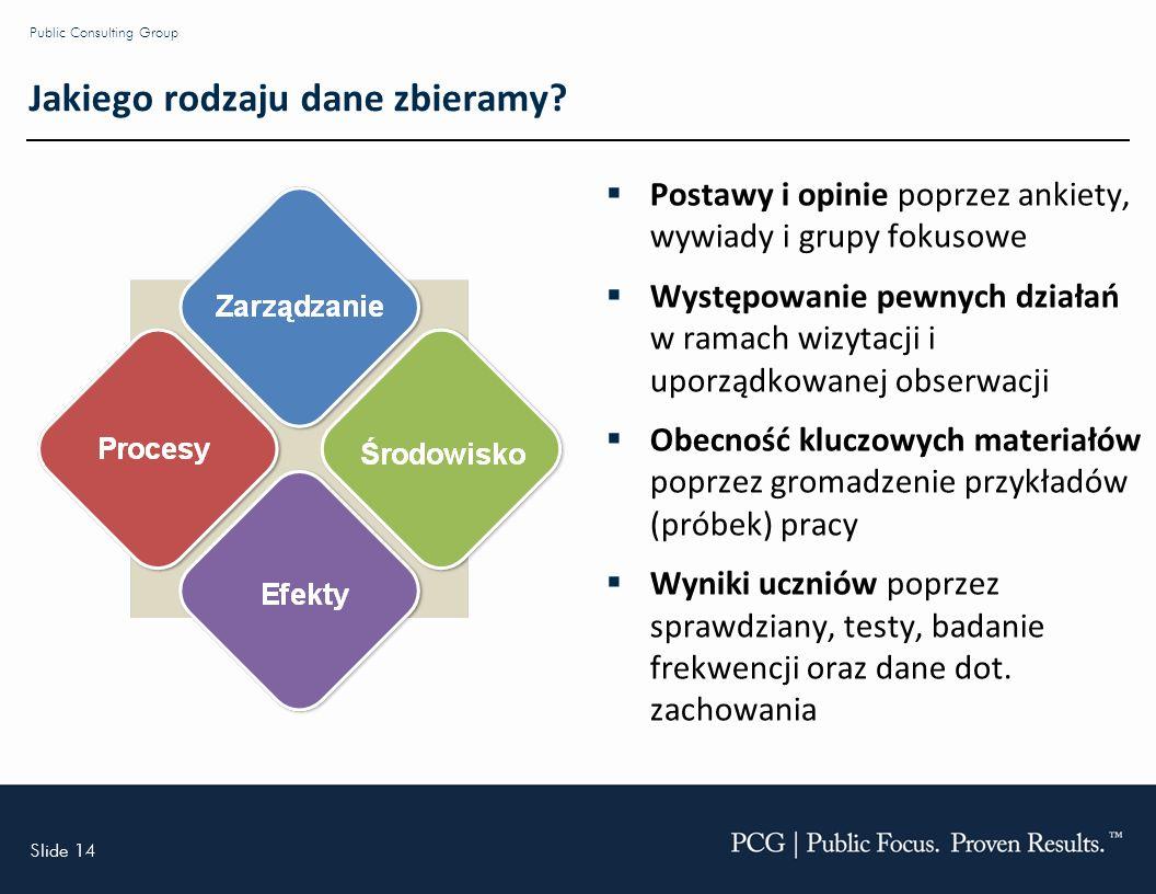Slide 14 Public Consulting Group Jakiego rodzaju dane zbieramy.