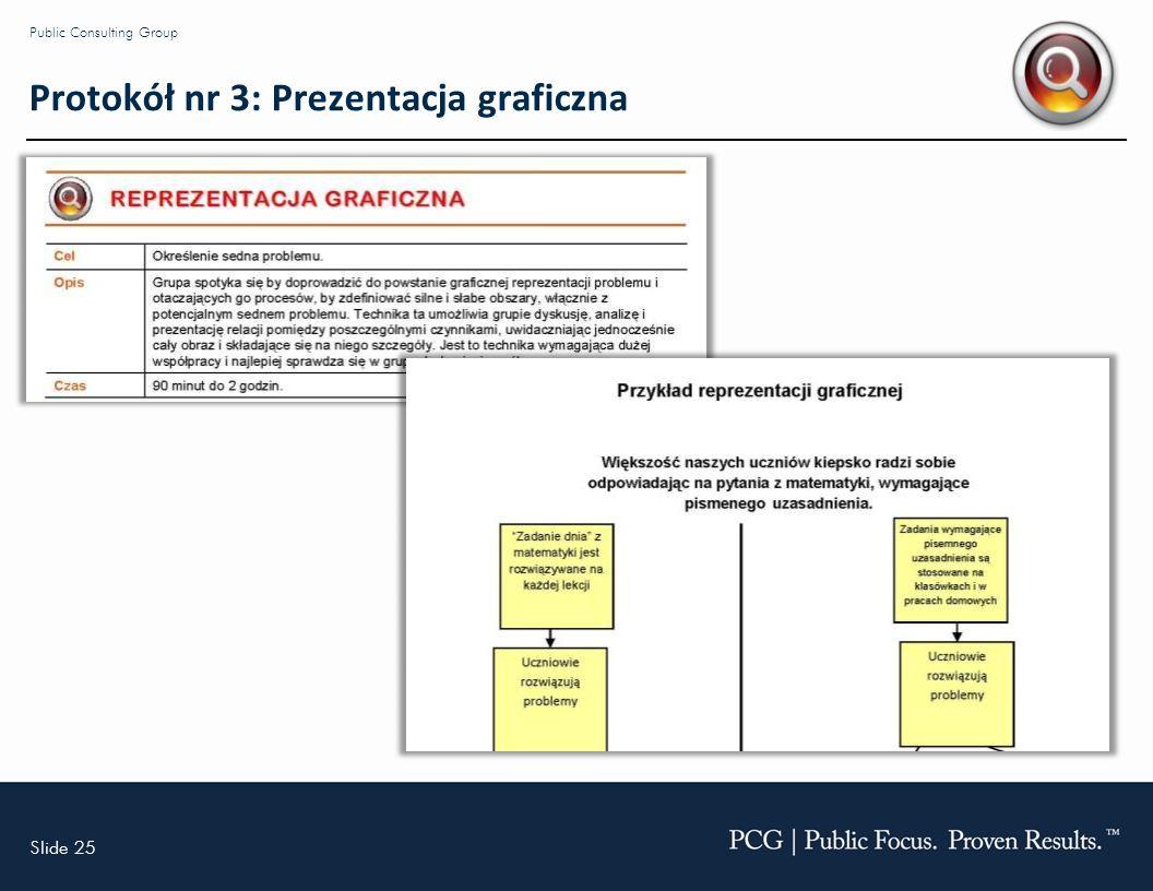 Slide 25 Public Consulting Group Protokół nr 3: Prezentacja graficzna