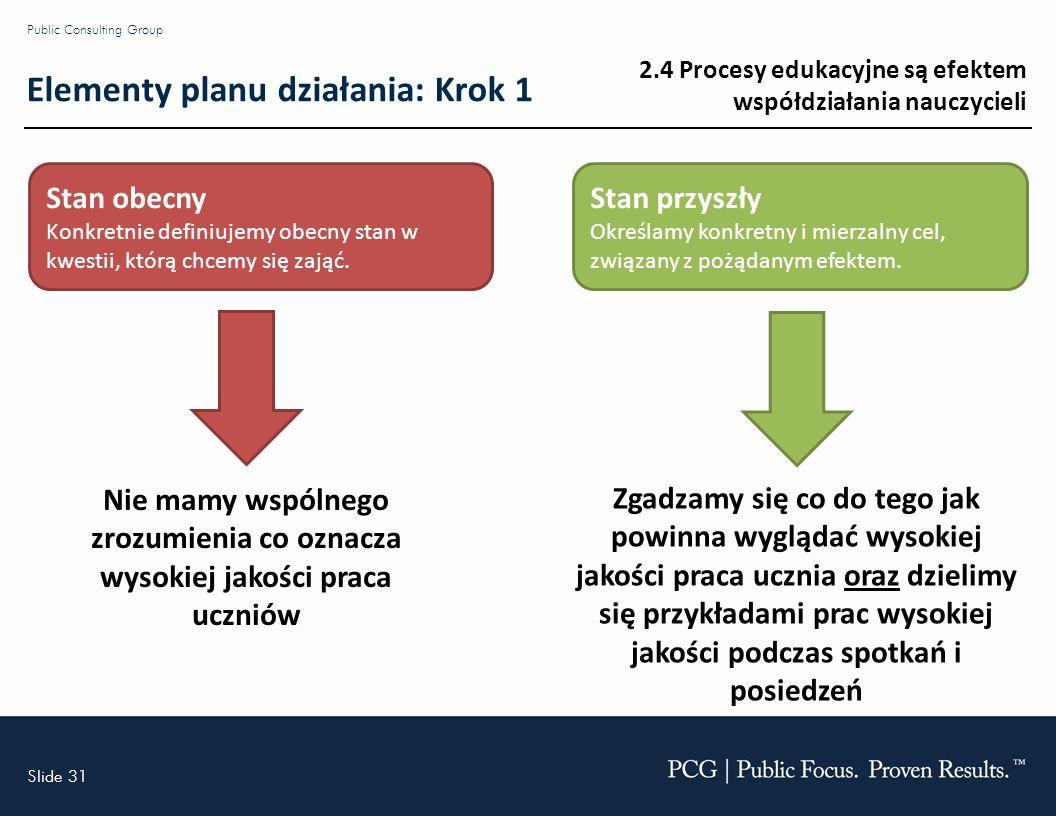 Slide 31 Public Consulting Group Stan obecny Konkretnie definiujemy obecny stan w kwestii, którą chcemy się zająć.