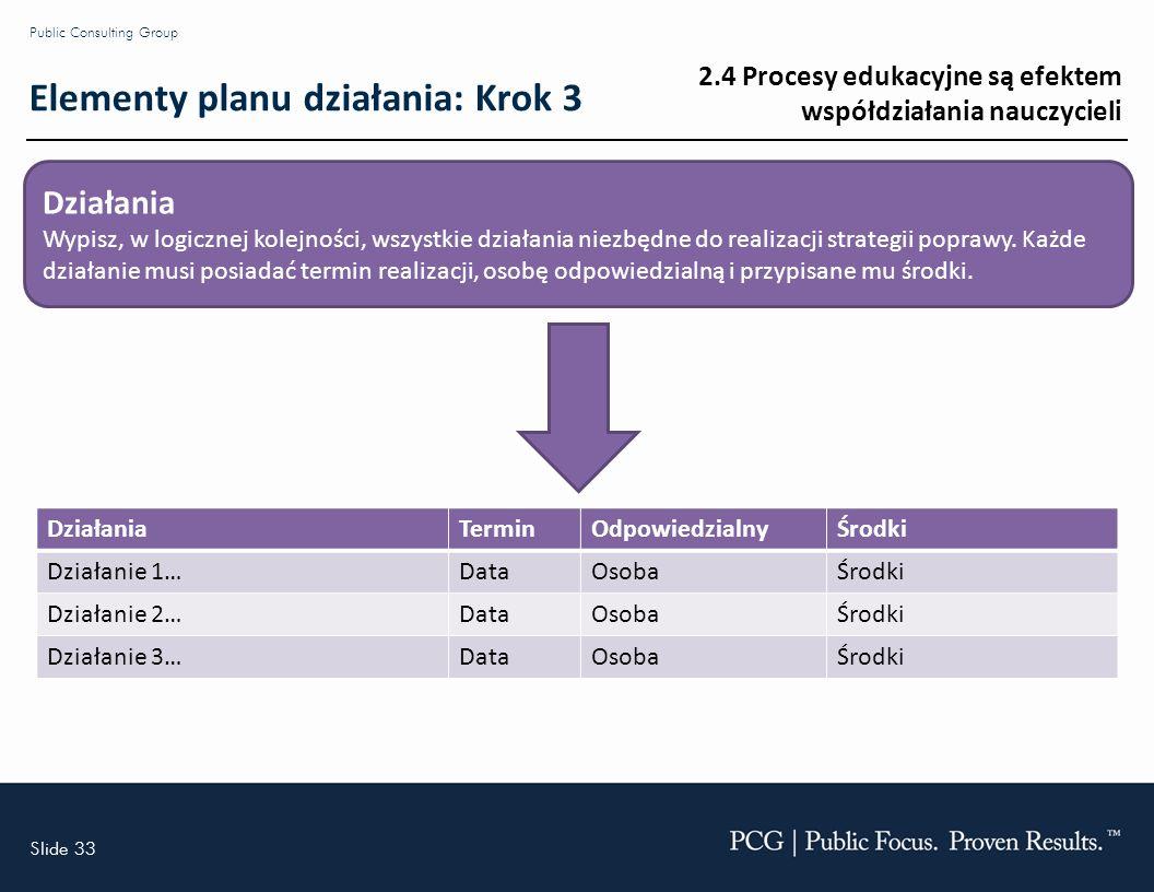 Slide 33 Public Consulting Group Działania Wypisz, w logicznej kolejności, wszystkie działania niezbędne do realizacji strategii poprawy.