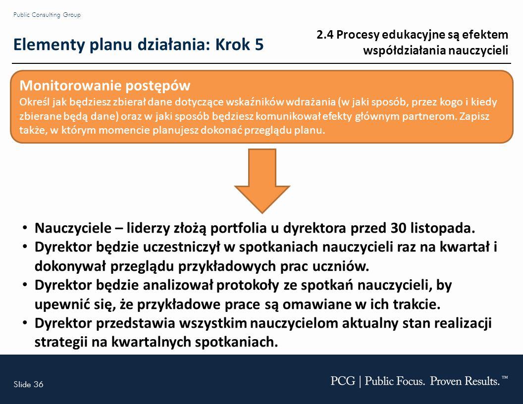 Slide 36 Public Consulting Group Monitorowanie postępów Określ jak będziesz zbierał dane dotyczące wskaźników wdrażania (w jaki sposób, przez kogo i kiedy zbierane będą dane) oraz w jaki sposób będziesz komunikował efekty głównym partnerom.