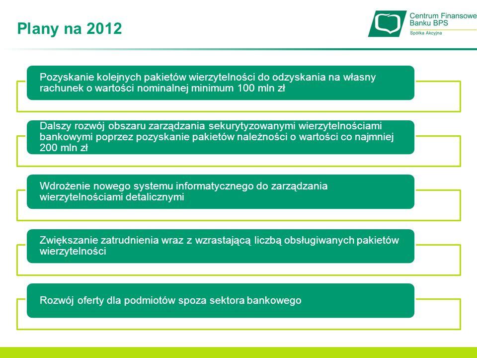 Plany na 2012 Pozyskanie kolejnych pakietów wierzytelności do odzyskania na własny rachunek o wartości nominalnej minimum 100 mln zł Dalszy rozwój obs