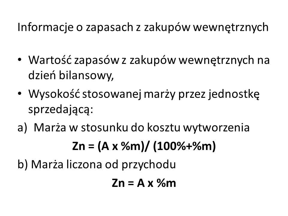 Informacje o zapasach z zakupów wewnętrznych Wartość zapasów z zakupów wewnętrznych na dzień bilansowy, Wysokość stosowanej marży przez jednostkę sprzedającą: a)Marża w stosunku do kosztu wytworzenia Zn = (A x %m)/ (100%+%m) b) Marża liczona od przychodu Zn = A x %m