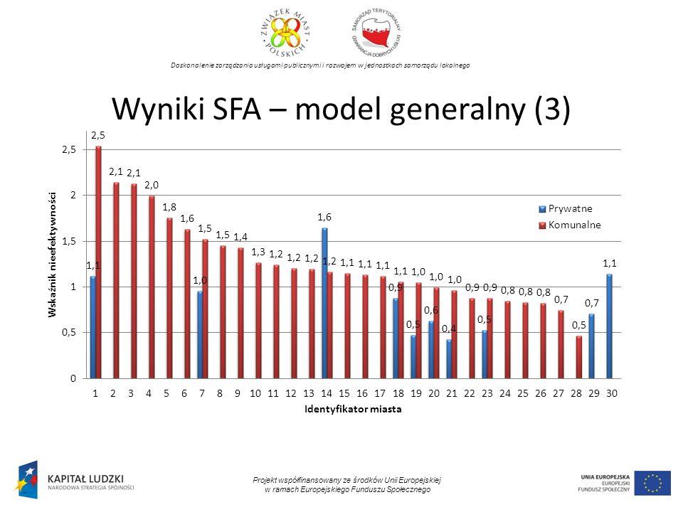 Doskonalenie zarządzania usługami publicznymi i rozwojem w jednostkach samorządu lokalnego Projekt współfinansowany ze środków Unii Europejskiej w ramach Europejskiego Funduszu Społecznego Wyniki SFA – model generalny (3)