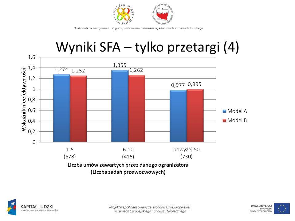 Doskonalenie zarządzania usługami publicznymi i rozwojem w jednostkach samorządu lokalnego Projekt współfinansowany ze środków Unii Europejskiej w ramach Europejskiego Funduszu Społecznego Wyniki SFA – tylko przetargi (4)
