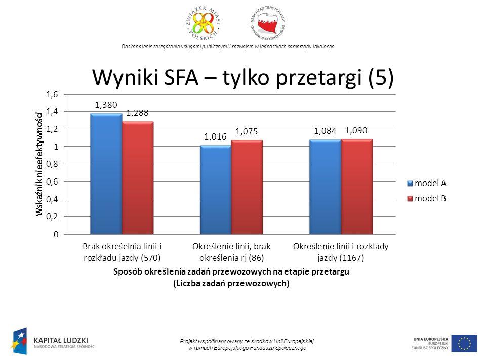 Doskonalenie zarządzania usługami publicznymi i rozwojem w jednostkach samorządu lokalnego Projekt współfinansowany ze środków Unii Europejskiej w ramach Europejskiego Funduszu Społecznego Wyniki SFA – tylko przetargi (5)