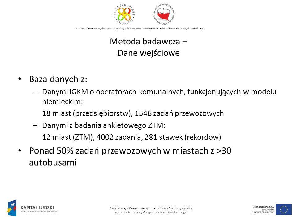 Doskonalenie zarządzania usługami publicznymi i rozwojem w jednostkach samorządu lokalnego Projekt współfinansowany ze środków Unii Europejskiej w ramach Europejskiego Funduszu Społecznego Metoda badawcza – Dane wejściowe Baza danych z: – Danymi IGKM o operatorach komunalnych, funkcjonujących w modelu niemieckim: 18 miast (przedsiębiorstw), 1546 zadań przewozowych – Danymi z badania ankietowego ZTM: 12 miast (ZTM), 4002 zadania, 281 stawek (rekordów) Ponad 50% zadań przewozowych w miastach z >30 autobusami