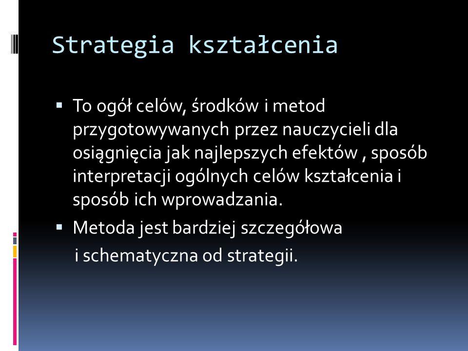 Strategia kształcenia To ogół celów, środków i metod przygotowywanych przez nauczycieli dla osiągnięcia jak najlepszych efektów, sposób interpretacji