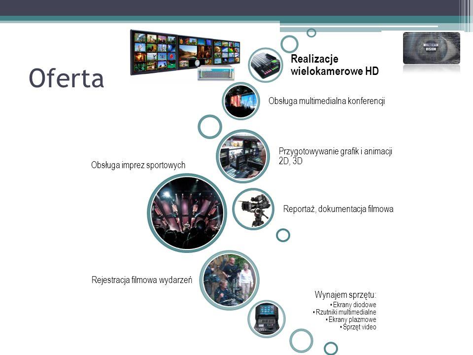 Obsługa imprez sportowych Reportaż, dokumentacja filmowa Przygotowywanie grafik i animacji 2D, 3D Obsługa multimedialna konferencji Realizacje wielokamerowe HD Rejestracja filmowa wydarzeń Wynajem sprzętu: Ekrany diodowe Rzutniki multimedialne Ekrany plazmowe Sprzęt video Oferta