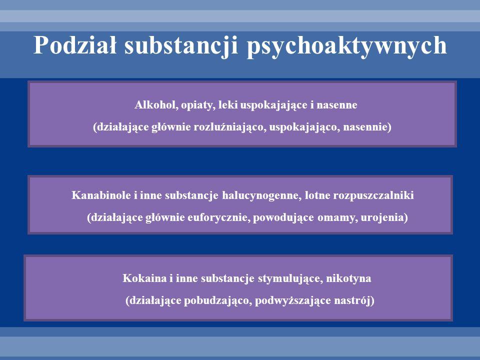 Podział substancji psychoaktywnych Alkohol, opiaty, leki uspokajające i nasenne (działające głównie rozluźniająco, uspokajająco, nasennie) Kokaina i i