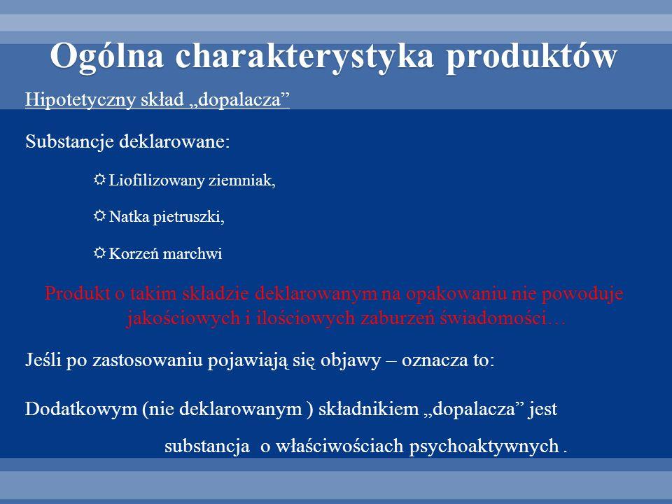 Ogólna charakterystyka produktów Hipotetyczny skład dopalacza Substancje deklarowane: Liofilizowany ziemniak, Natka pietruszki, Korzeń marchwi Produkt