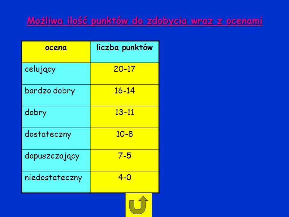 ocenaliczba punktów celujący20-17 bardzo dobry16-14 dobry13-11 dostateczny10-8 dopuszczający7-5 niedostateczny4-0