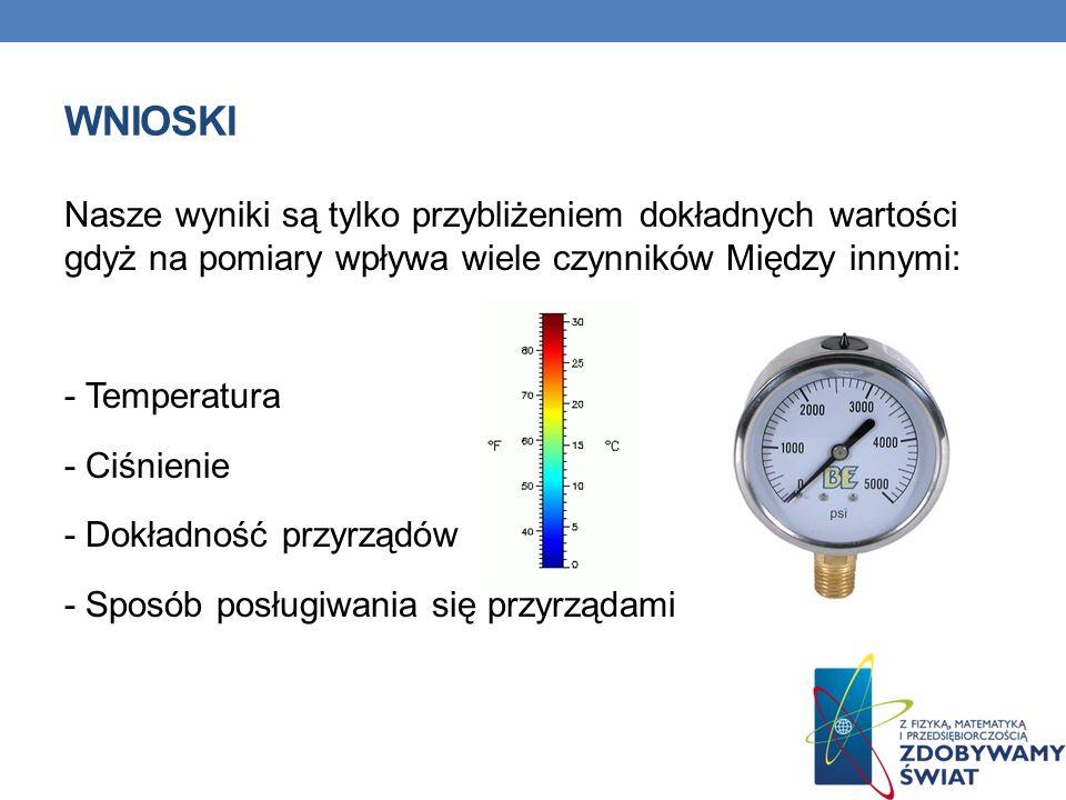 WNIOSKI Nasze wyniki są tylko przybliżeniem dokładnych wartości gdyż na pomiary wpływa wiele czynników Między innymi: - Temperatura - Ciśnienie - Dokł