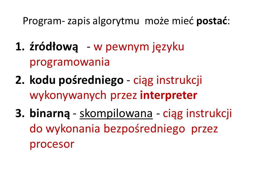 Program- zapis algorytmu może mieć postać: 1.źródłową - w pewnym języku programowania 2.kodu pośredniego - ciąg instrukcji wykonywanych przez interpre