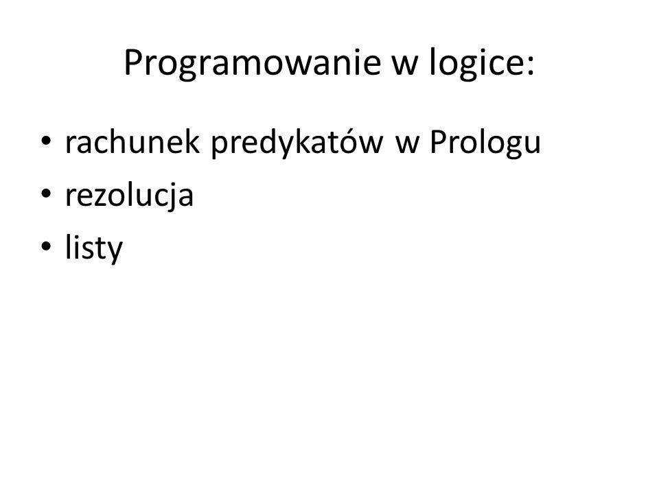 Programowanie w logice: rachunek predykatów w Prologu rezolucja listy