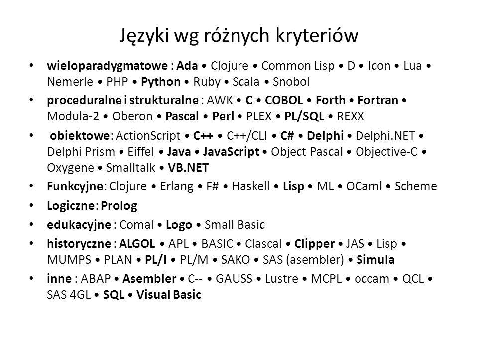 Języki wg różnych kryteriów wieloparadygmatowe : Ada Clojure Common Lisp D Icon Lua Nemerle PHP Python Ruby Scala Snobol proceduralne i strukturalne :