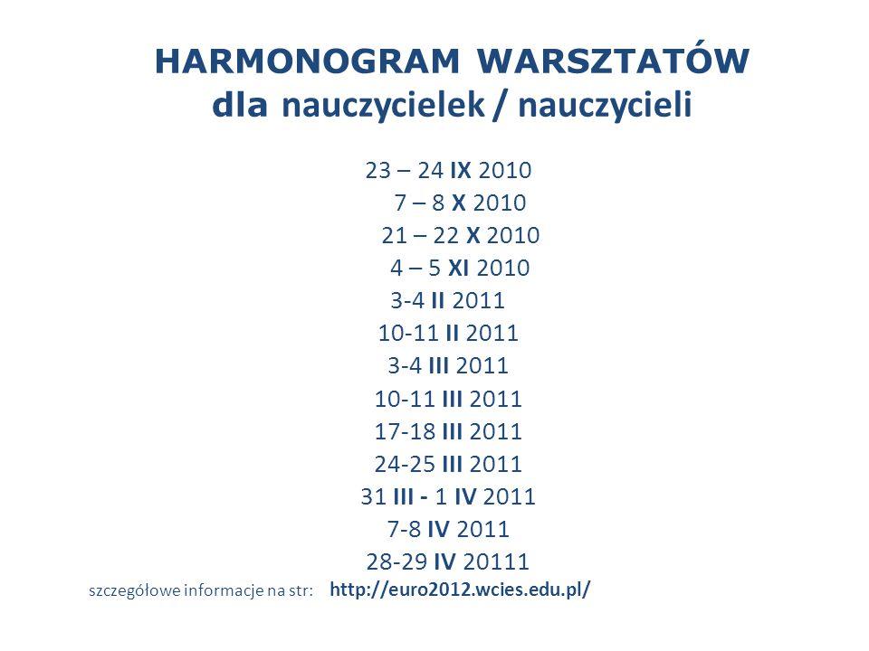 HARMONOGRAM WARSZTATÓW dla nauczycielek / nauczycieli 23 – 24 IX 2010 7 – 8 X 2010 21 – 22 X 2010 4 – 5 XI 2010 3-4 II 2011 10-11 II 2011 3-4 III 2011 10-11 III 2011 17-18 III 2011 24-25 III 2011 31 III - 1 IV 2011 7-8 IV 2011 28-29 IV 20111 szczegółowe informacje na str: http://euro2012.wcies.edu.pl/