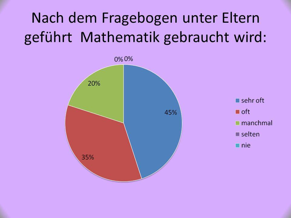 Nach dem Fragebogen unter Eltern geführt Mathematik gebraucht wird:
