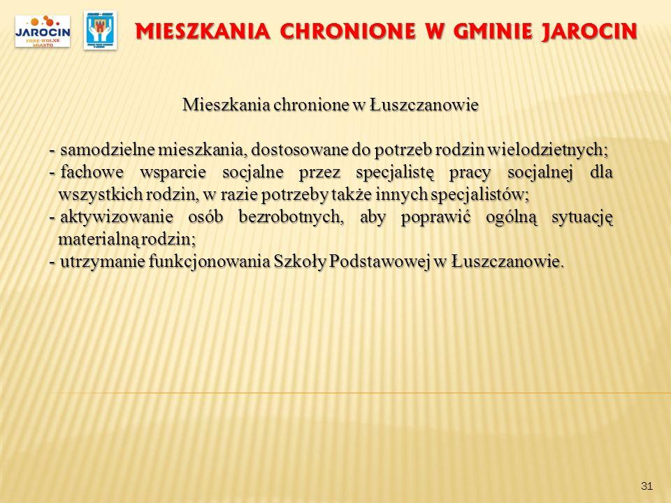 MIESZKANIA CHRONIONE W GMINIE JAROCIN Mieszkania chronione w Łuszczanowie - samodzielne mieszkania, dostosowane do potrzeb rodzin wielodzietnych; - fa