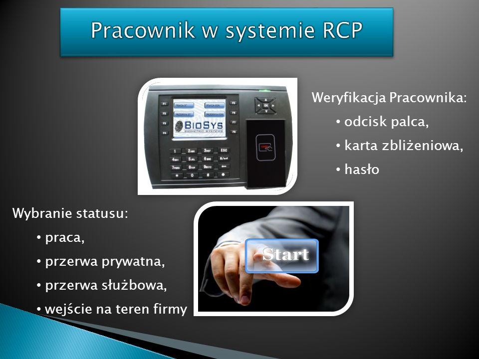 Weryfikacja Pracownika: odcisk palca, karta zbliżeniowa, hasło Wybranie statusu: praca, przerwa prywatna, przerwa służbowa, wejście na teren firmy