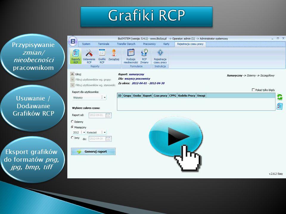 Przypisywanie zmian/ nieobecności pracownikom Usuwanie / Dodawanie Grafików RCP Eksport grafików do formatów png, jpg, bmp, tiff
