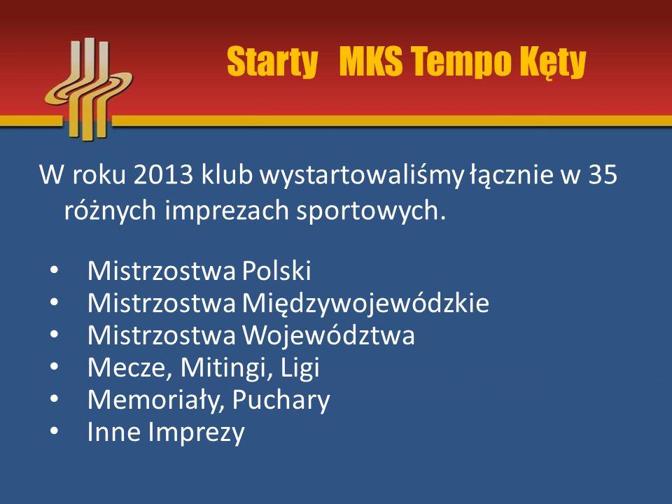 Najważniejsze Osiągnięcia Sportowe 2013 roku Mistrzostwa Polski Juniorów – Kraków, 3-5.07.2013r Gabriela Zawadzka 16 miejsce skok w dal 5,36m