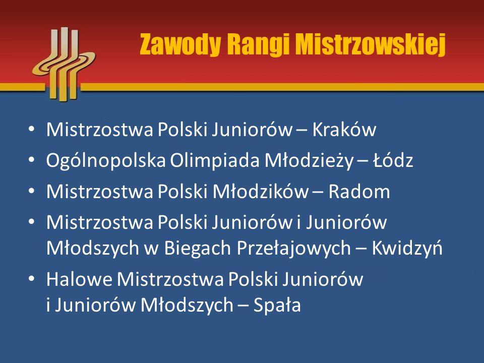 Najważniejsze Osiągnięcia Sportowe 2013 roku Międzywojewódzkie Mistrzostwa Juniorów Mł.