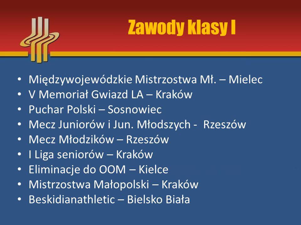 Najważniejsze Osiągnięcia Sportowe 2013 roku Grand PRIX PZLA w Biegach Przełajowych – Kraków, 2.03.2013r 8 miejsce – Michał Makoś – 4km – 0:13:16s 12 miejsce – Radosław Kozieł – 4km – 0:13:28s