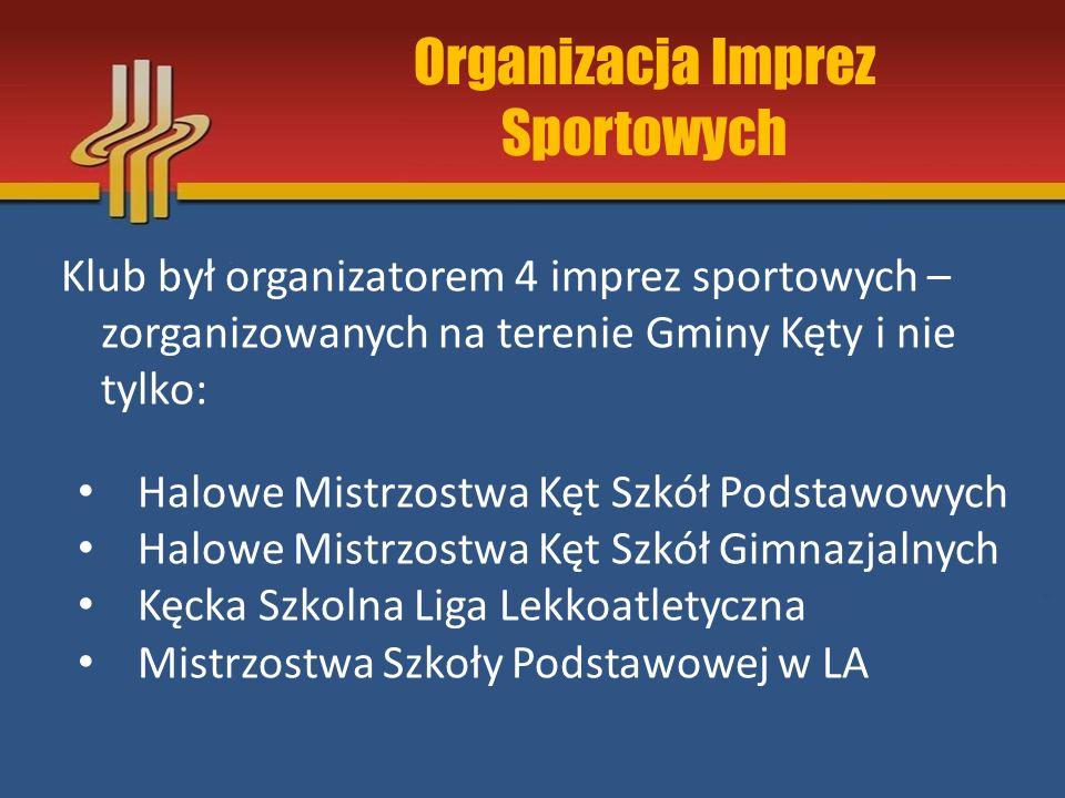 Najważniejsze osiągnięcia sezonu 2013 I miejsce w Mistrzostwach małopolski Juniorów Młodszych w biegu na 4x400m – Kraków 8 czerwca 2013r.