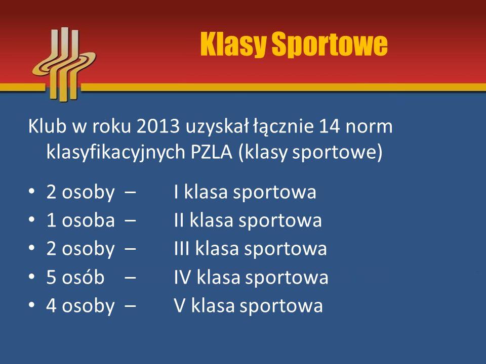 Klasy Sportowe I.klasa sportowa: Justyna Konior – skok wzwyż – 174cm Gabriela Zawadzka – trójskok – 12.14m