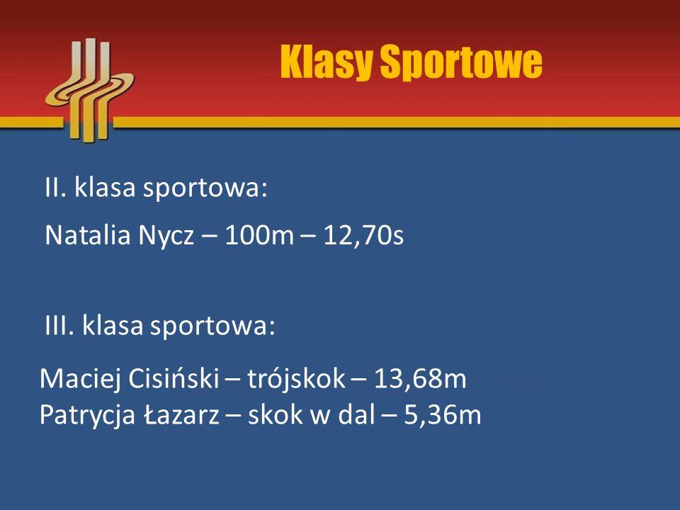 Najważniejsze Osiągnięcia Sportowe 2013 roku Mistrzostwa Polski Juniorów Młodszych w Biegach Przełajowych Kwidzyń, 23.03.2013r Radosław Kozieł 91 miejsce 3km 0:09:40s