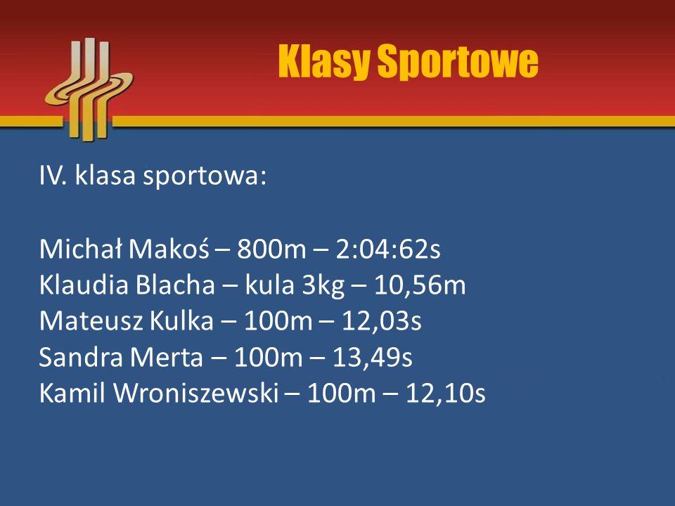 Najważniejsze osiągnięcia sezonu 2013 VII miejsce w Międzywojewódzkich Mistrzostwach Młodzików w biegu na 600m – Mielec, 15.09.2013r IV miejsce w Mistrzostwach Małopolski Młodzików w biegu na 600m – Kraków, 22.09.2013r Rekordy życiowe 300m – 41,51s 600m – 1,35,24