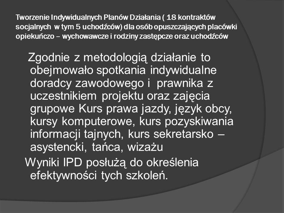 Szkolenia w ramach Wsparcie działań na rzecz aktywizacji społeczno – zawodowej osób niepełnosprawnych: (grupa 26 osób w tym 12 uczestników WTZ) szkolenie umiejętności interpersonalnych i aktywnego poszukiwania pracy ( podstawowe zagadnienia: integracja, asertywność, radzenie sobie ze stresem, skuteczna komunikacja, motywacja), w ramach kursu ABC przedsiębiorczości, kursu komputerowego, spotkań z doradcą zawodowym i psychologiem