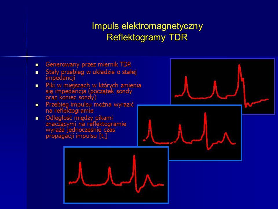 Impuls elektromagnetyczny Reflektogramy TDR Generowany przez miernik TDR Generowany przez miernik TDR Stały przebieg w układzie o stałej impedancji St