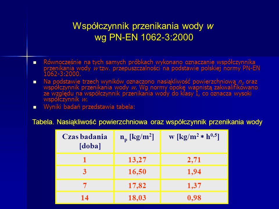 Równocześnie na tych samych próbkach wykonano oznaczanie współczynnika przenikania wody w tzw. przepuszczalności na podstawie polskiej normy PN-EN 106