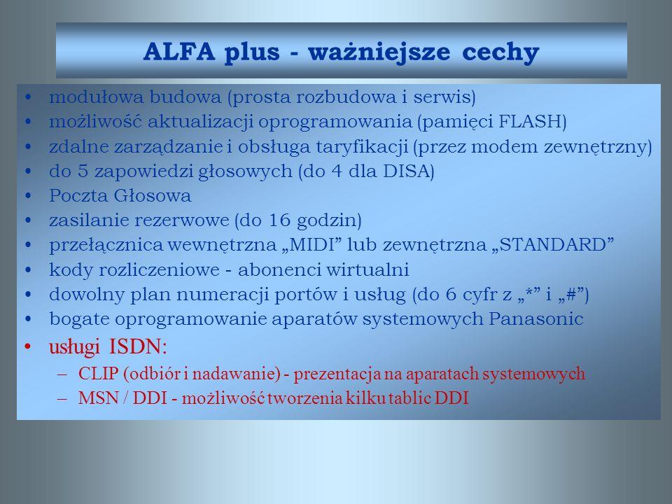 ALFA plus - dostępne konfiguracje 3 sloty (do 12 kanałów) na karty linii miejskich, dostępne typy kart: –2 LM analogowe –4 LM analogowe –1 wyposażenie