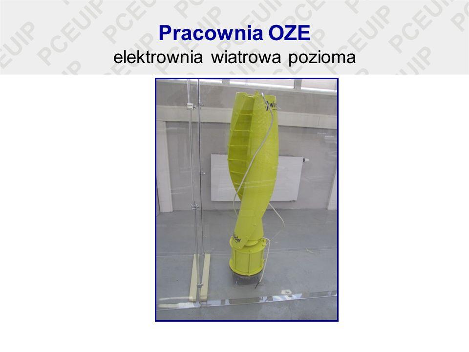 Pracownia OZE elektrownia wiatrowa pozioma