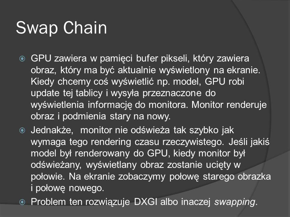 Swap Chain GPU zawiera w pamięci bufer pikseli, który zawiera obraz, który ma być aktualnie wyświetlony na ekranie. Kiedy chcemy coś wyświetlić np. mo