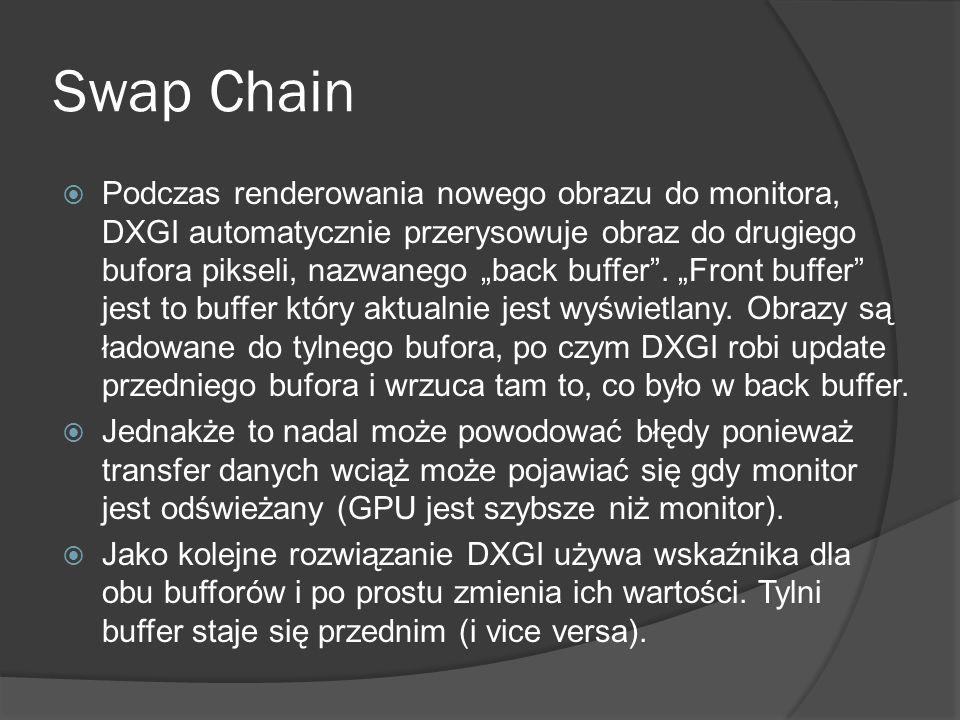 Swap Chain Podczas renderowania nowego obrazu do monitora, DXGI automatycznie przerysowuje obraz do drugiego bufora pikseli, nazwanego back buffer. Fr