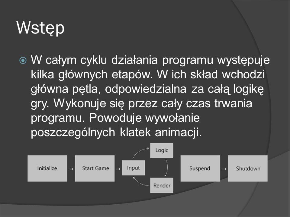 Wstęp W całym cyklu działania programu występuje kilka głównych etapów. W ich skład wchodzi główna pętla, odpowiedzialna za całą logikę gry. Wykonuje