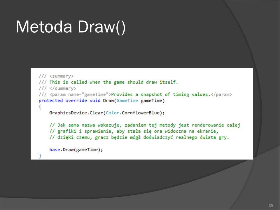 Metoda Draw() 89