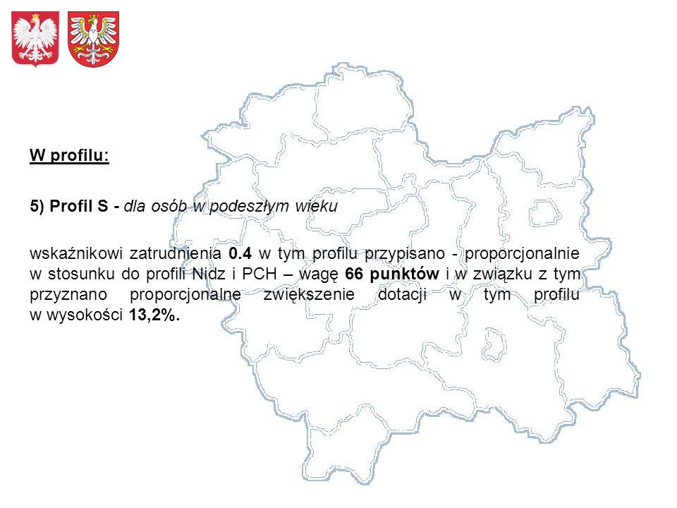W profilu: 5) Profil S - dla osób w podeszłym wieku wskaźnikowi zatrudnienia 0.4 w tym profilu przypisano - proporcjonalnie w stosunku do profili Nidz i PCH – wagę 66 punktów i w związku z tym przyznano proporcjonalne zwiększenie dotacji w tym profilu w wysokości 13,2%.