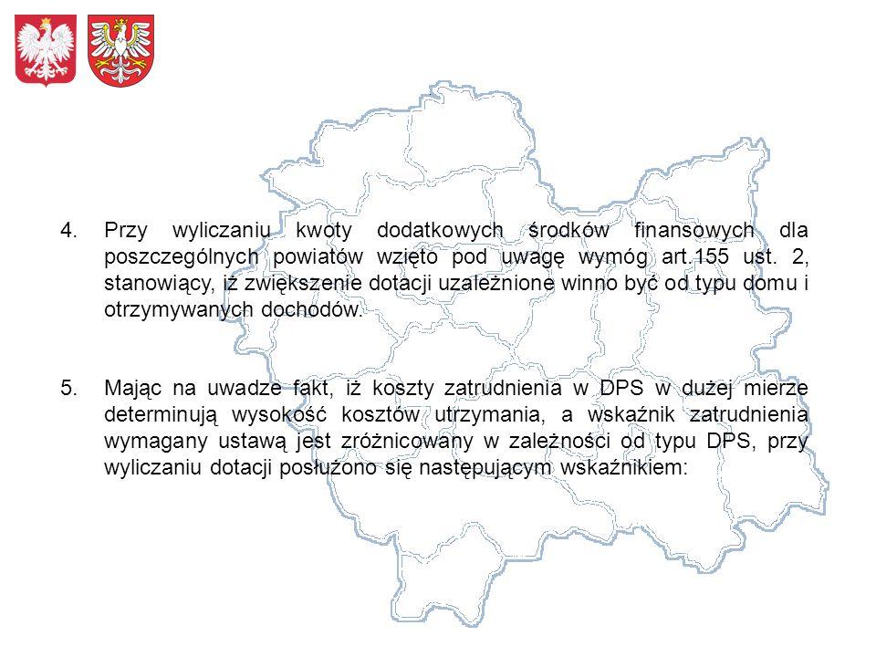 4.Przy wyliczaniu kwoty dodatkowych środków finansowych dla poszczególnych powiatów wzięto pod uwagę wymóg art.155 ust.